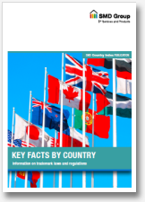 Key Facts by Country